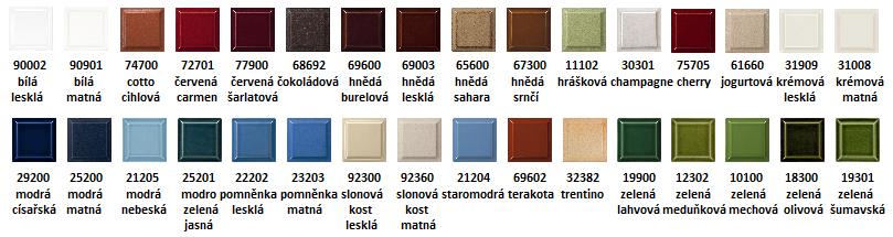 Barevné glazury keramiky Hein