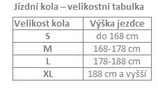 Jízdní kola - velikostní tabulka