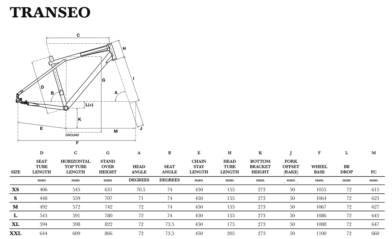 Geometrie kola GT TRANSEO 2015