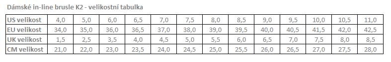 Velikostní tabulka - dámské brusle K2