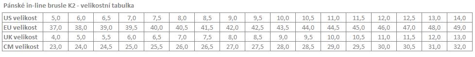 Velikostní tabulka - pánské brusle K2