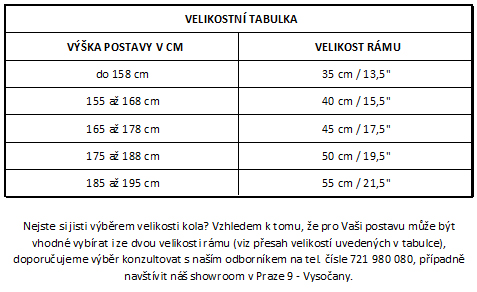 Velikostní tabulka elektrokola Haibike