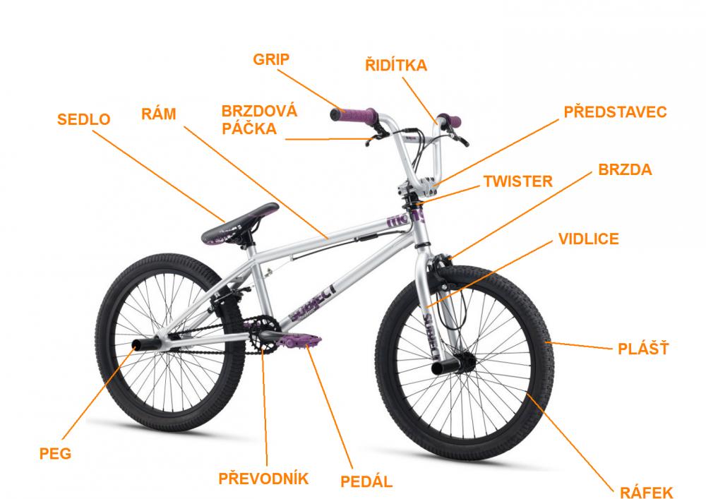 BMX kolo - komponenty