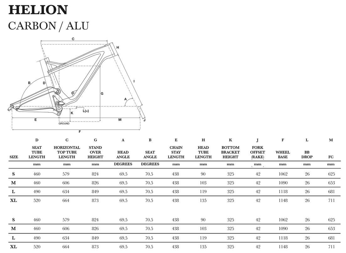 Geometrie kola GT HELION 2015